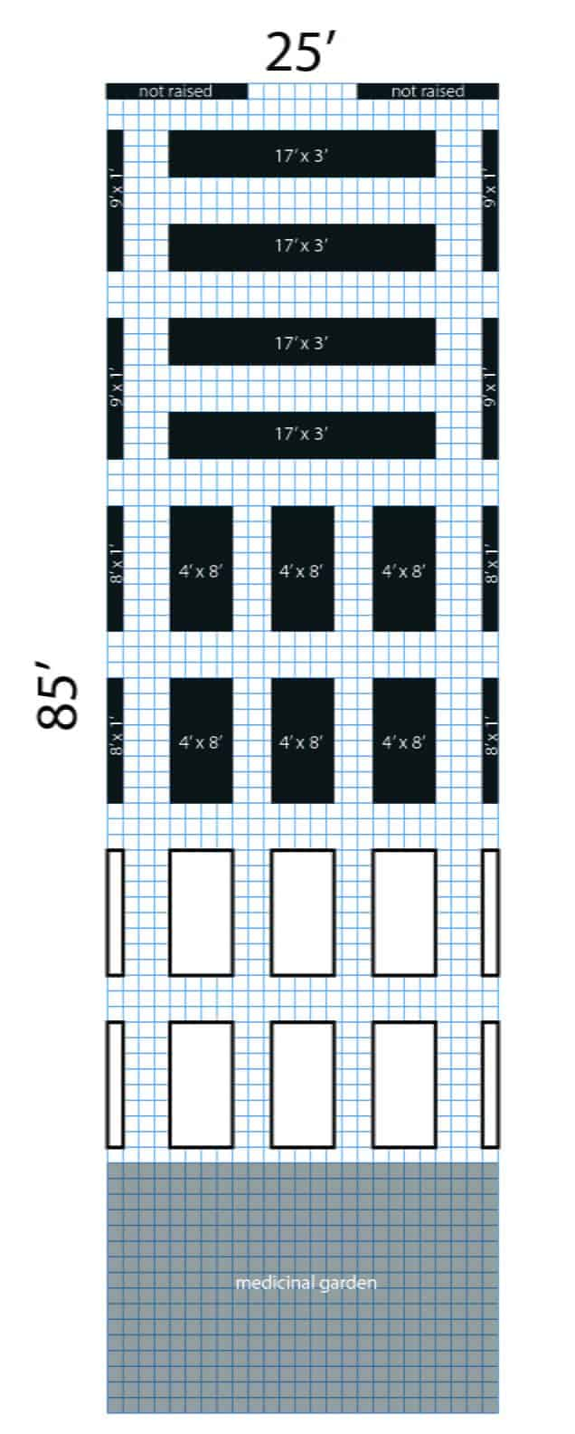 A black and white grid showing a garden layout plan.